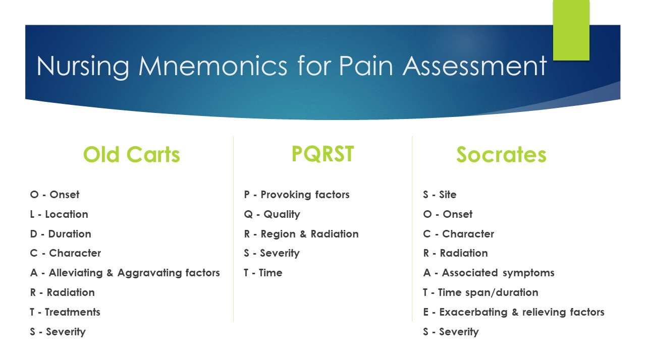 Image showing a listing of nursing mnemonics for pain assessment