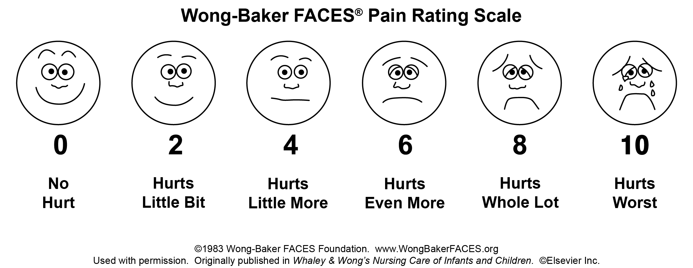 Image of Wong-Baker FACES pain rating scale